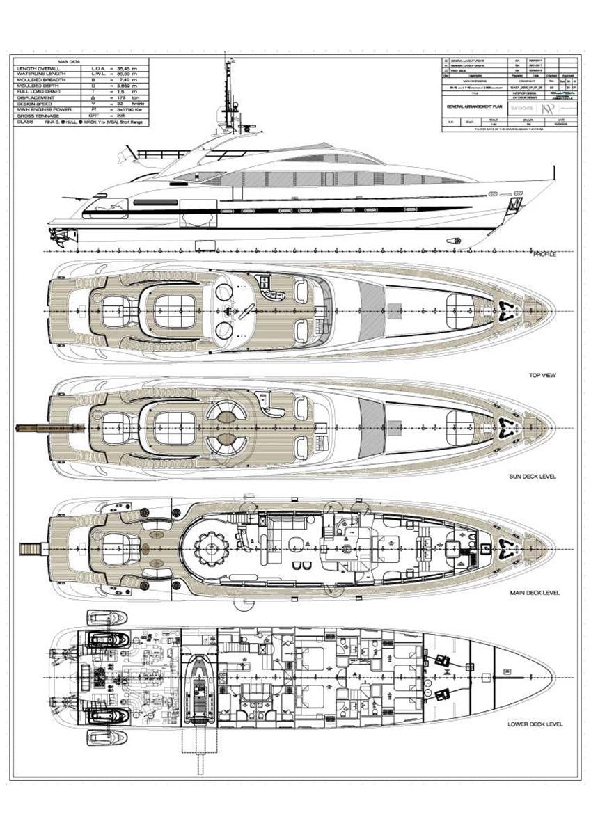 Clorinda - 36m - ISA - for sale